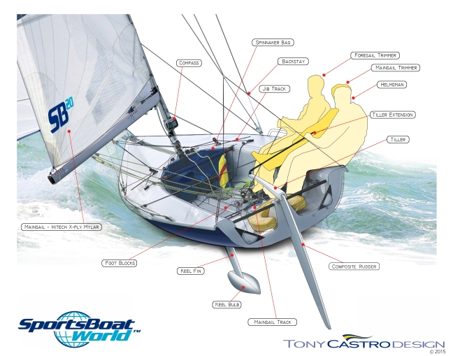 SB20-Sportsboat-world_layout_2015-04-15.jpg